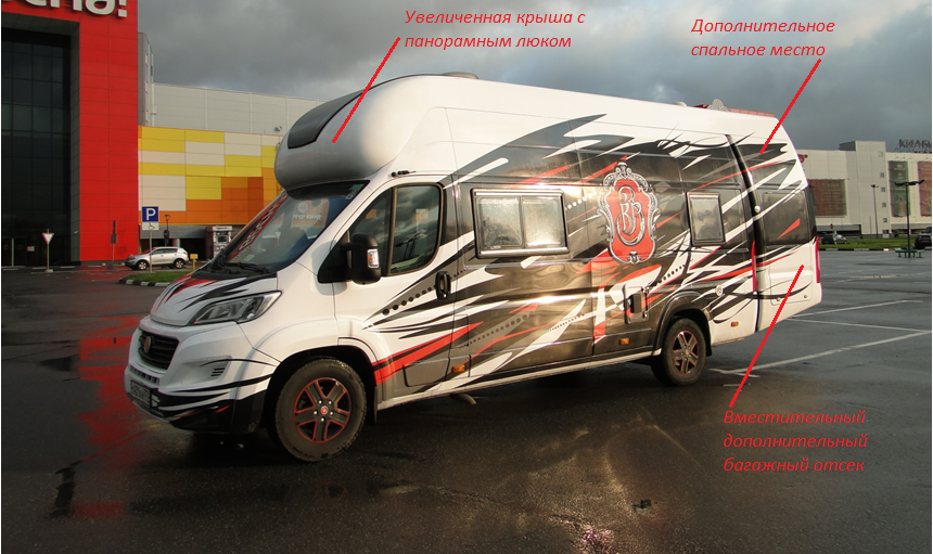 Инновационный автодом Lux-Form iVan (1)