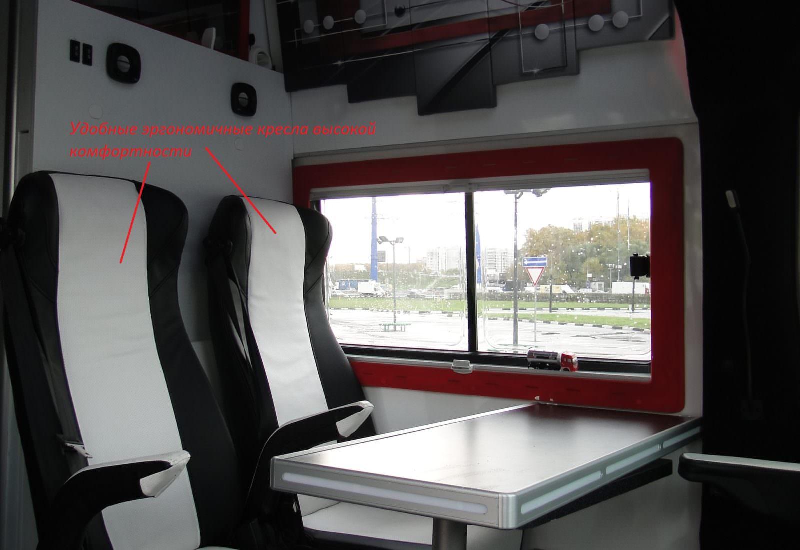 Инновационный автодом Lux-Form iVan (8)