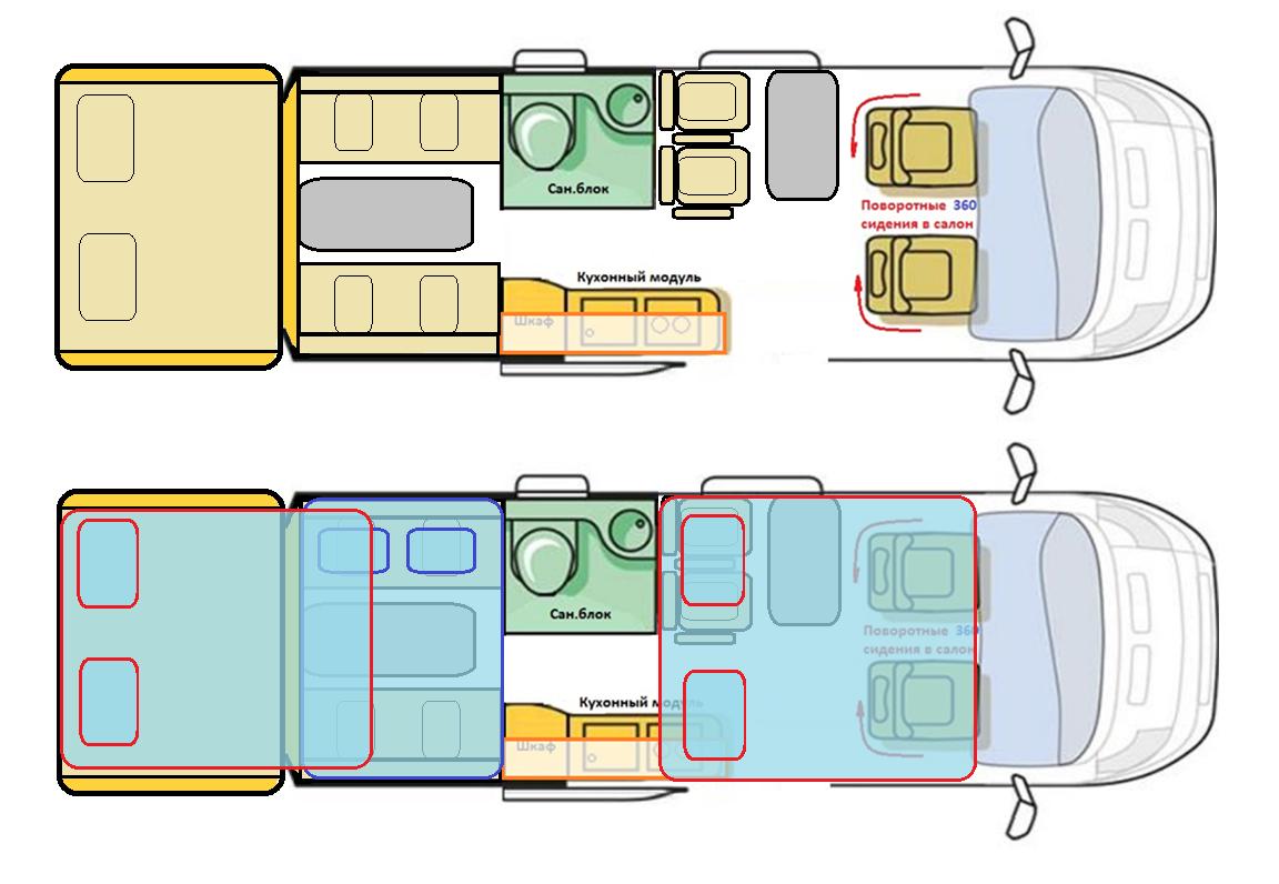 Инновационный автодом Lux-Form iVan (Shema TS)